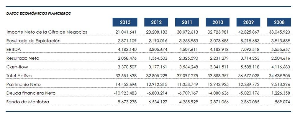 datos-financieros.jpg